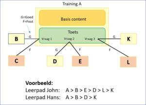 adaptive learning 1